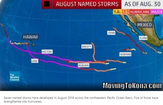 Hurricane Norman