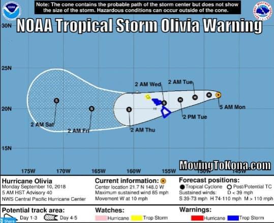 Hurricane Olivia